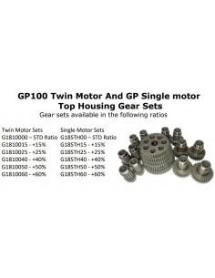 Kit ratio pour Gigglepin GP80  +60%